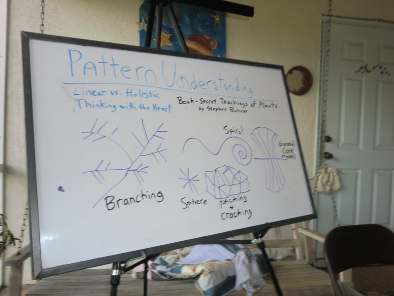 Pattern_understanding